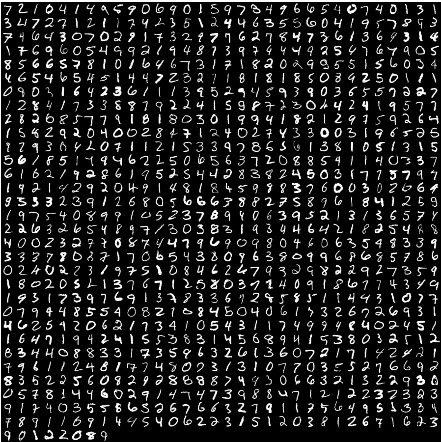 Montage of MNIST handwritten digit vectors